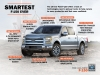 2015-ford-f-150-technology