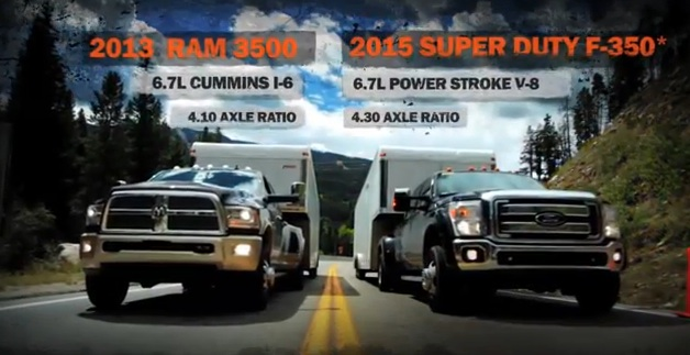 2015 Super Duty F-350 vs. 2014 Silvereado 3500 vs. 2013 Ram 3500