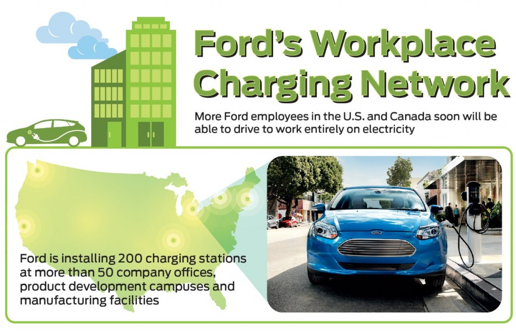 Workplace EV Charging Station Initiative