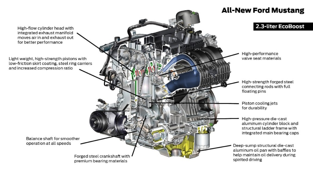91 taurus engine diagram
