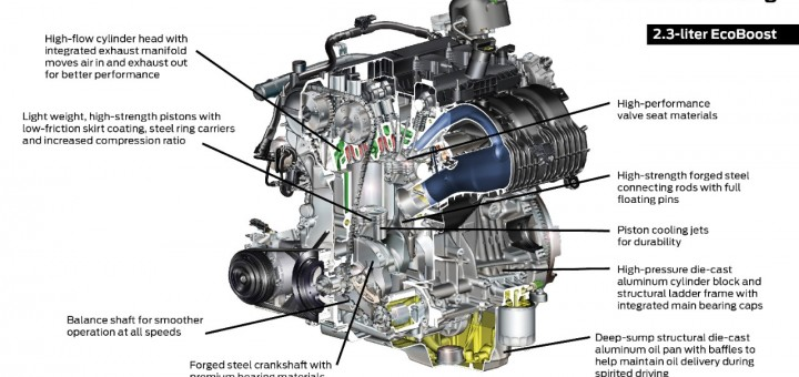 ford to use new 2 3 liter ecoboost engine across many vehicles
