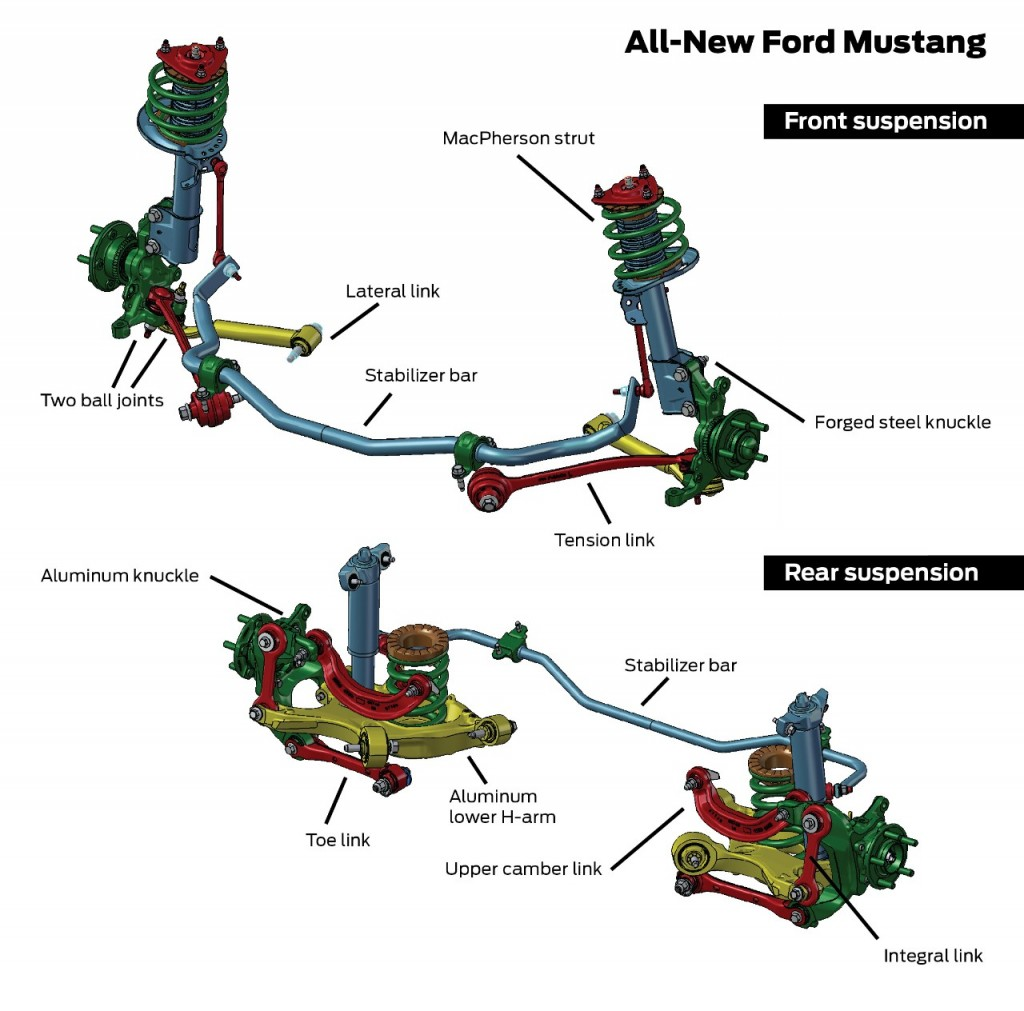 All-independent suspension