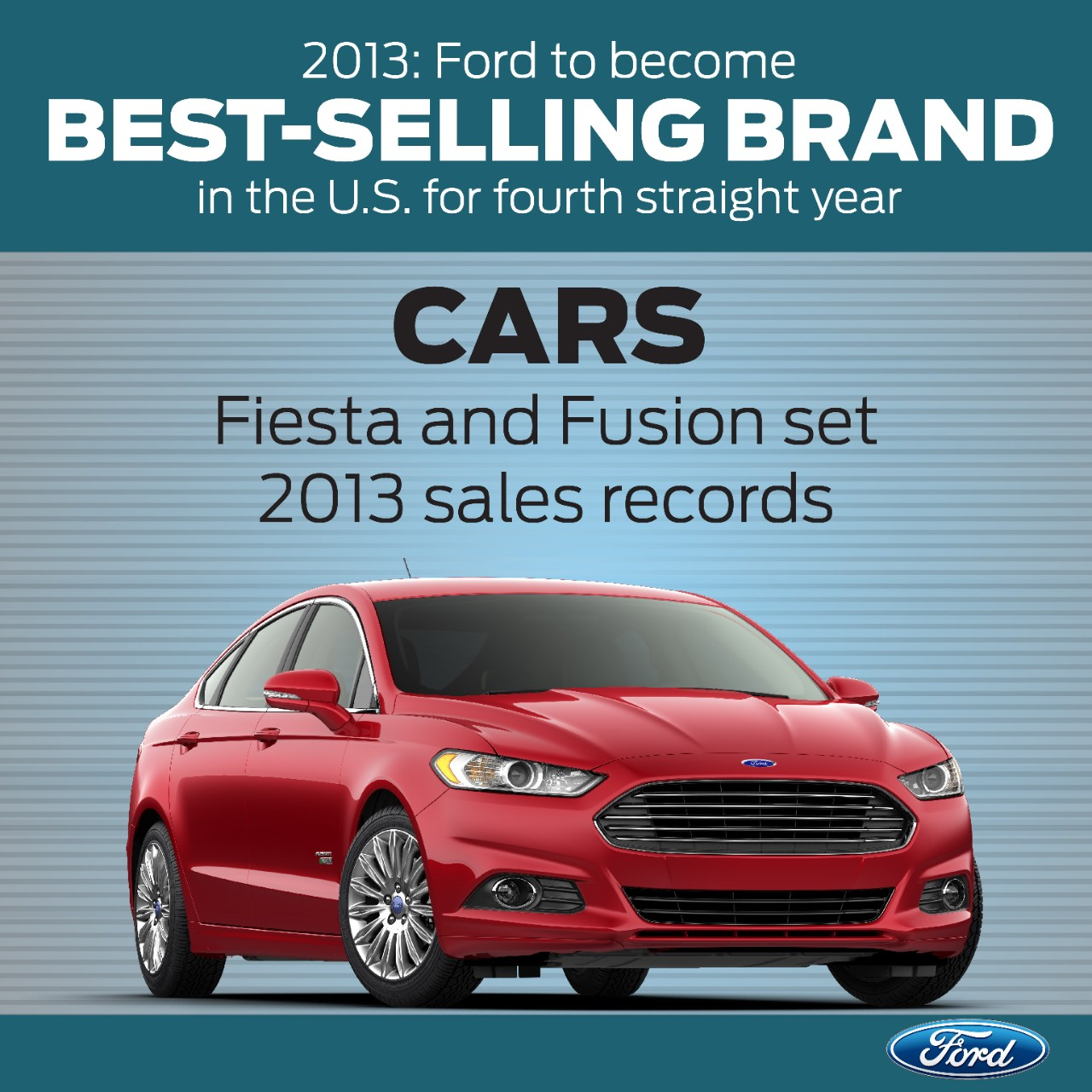 Selling 2.4 Million Vehicles In 2013, Ford To Take The