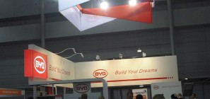 BYD Auto Display