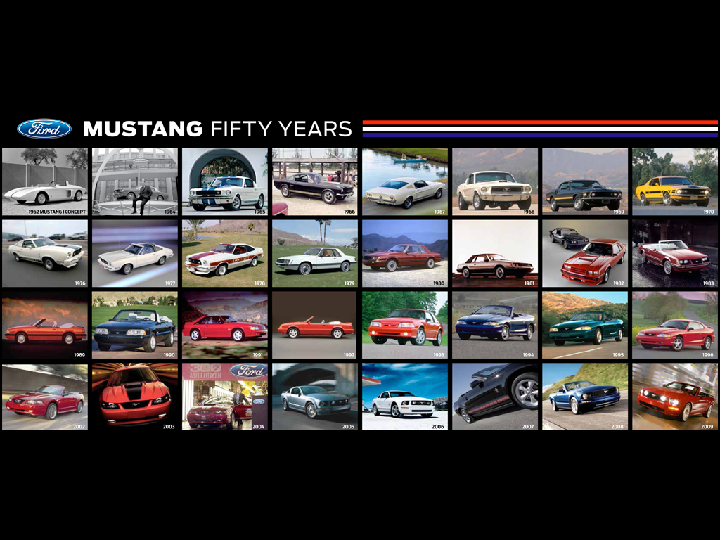 Cross Country Motor Club >> Mustang Club Drives To Charlotte, Las Began To Celebrate ...