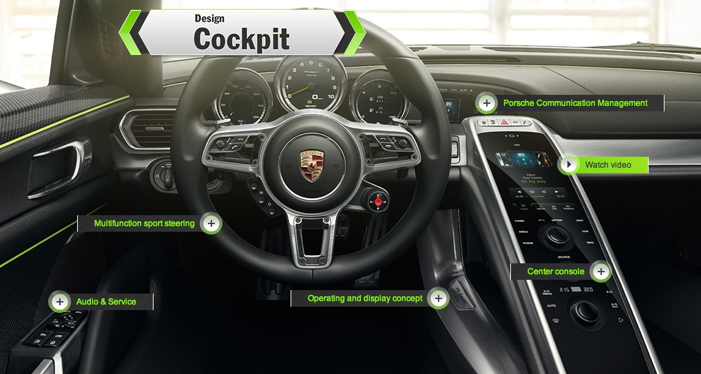 what we know so far about the 2018 porsche cayenne On porsche 918 cockpit