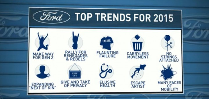 Ford Future Trends