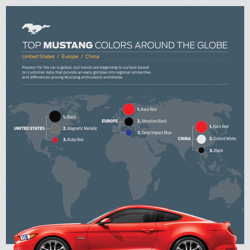 2015 Ford Mustang Popular colors infographic