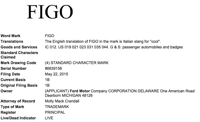 Ford Figo Trademark Filing USPTO