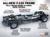 2015-ford-f-150-frame