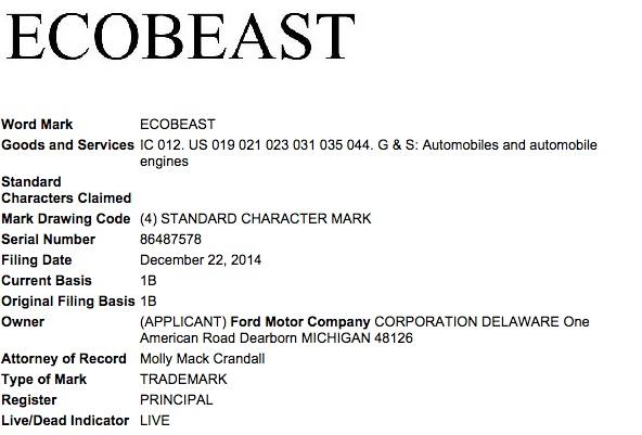 Ford EcoBeast Trademark