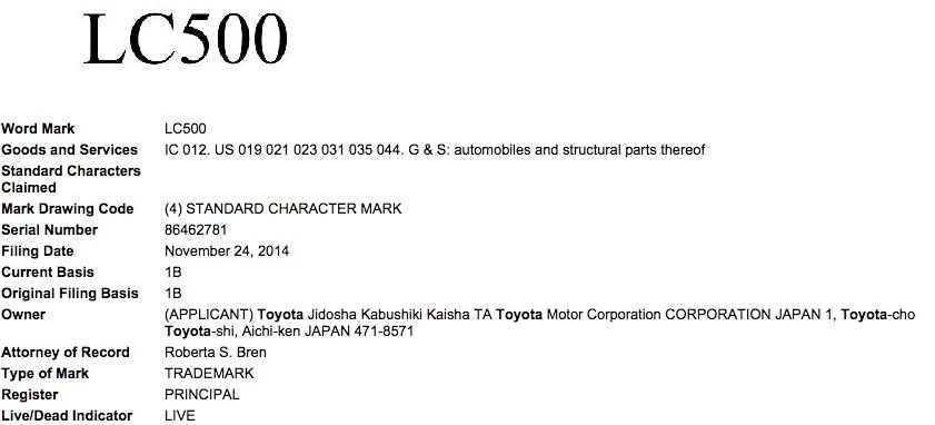 Lexus LC500 trademark with the USPTO