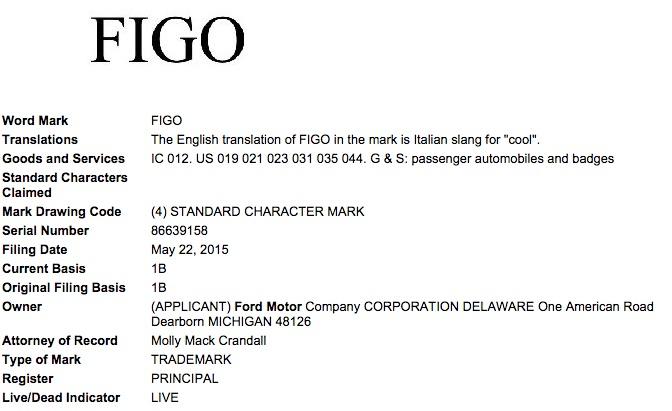 Ford Figo Trademark Filing USPTO